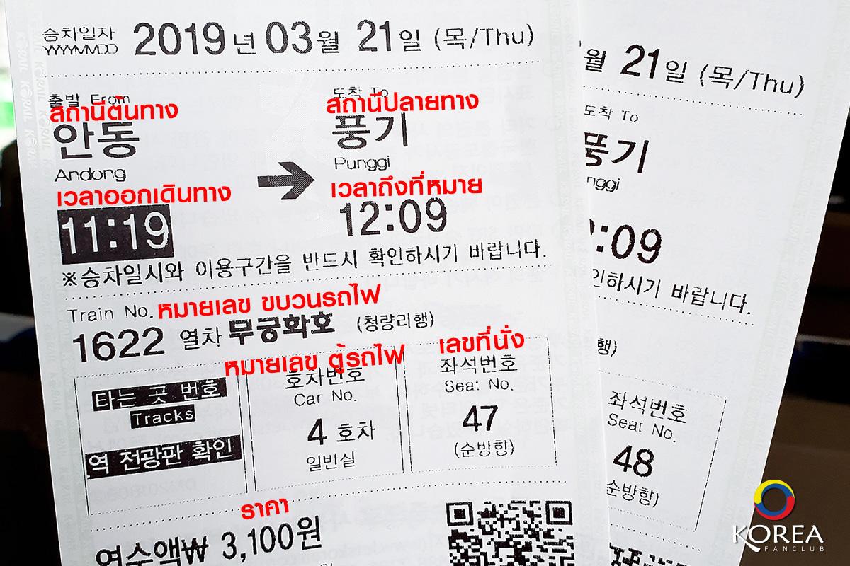 การเดินทาง อันดง ยองจู